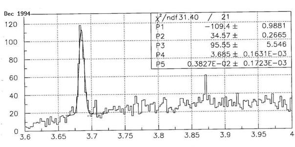 CDF spectrum of J/psi plus two pions