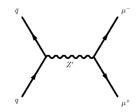 Z Boson and decay of a Z